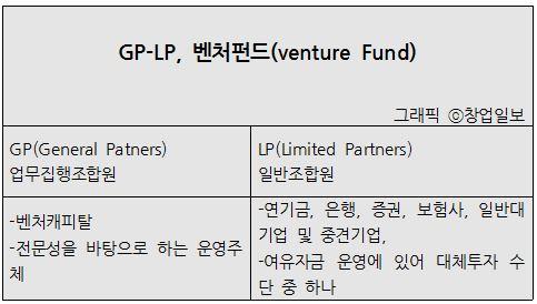 001_벤처펀드 GP LP.JPG